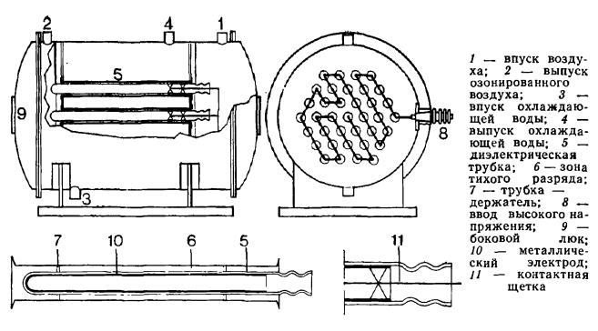 Схема горизонтального трубчатого озонатора