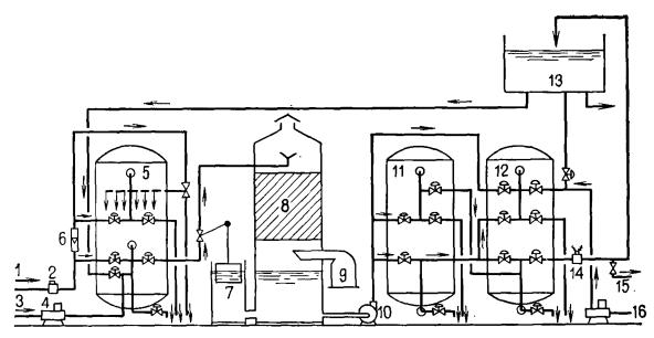 Схема установки по деионизации воды