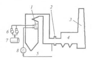 Схема Rotamix