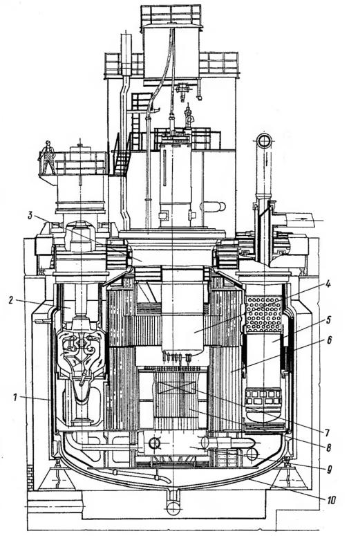 Устройство бакового реактора БН-600