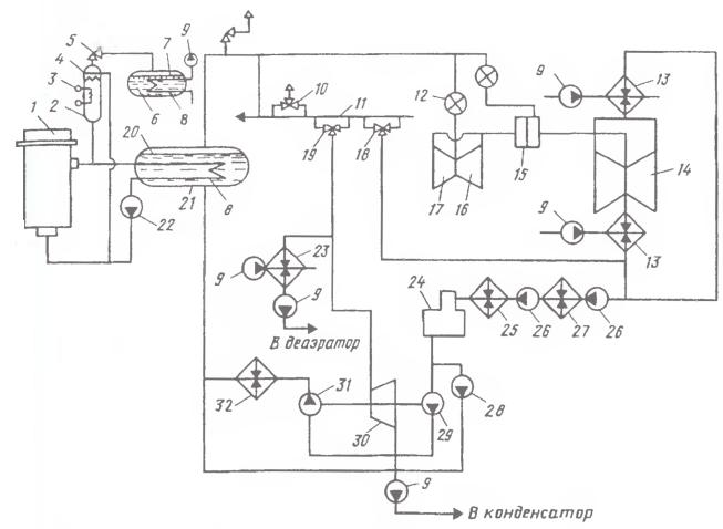 Пусковая схема ЭБ с ВВЭР-1000