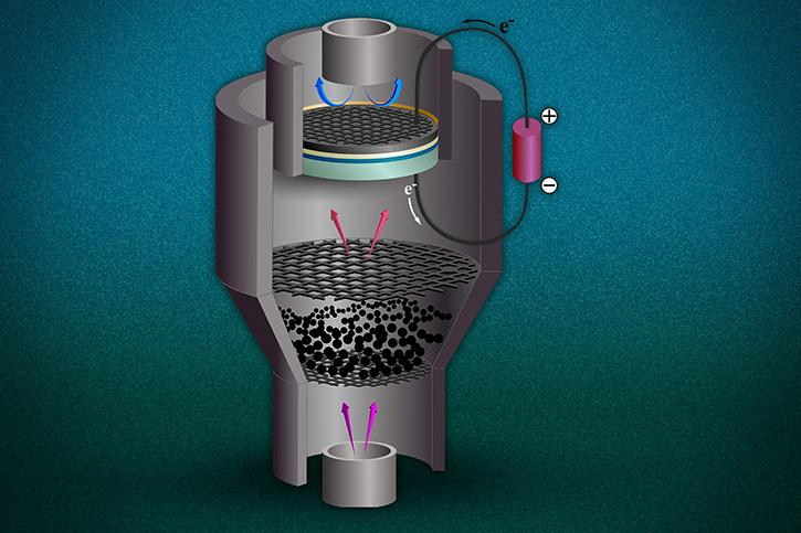 Комбинация газификации угля и использования топливных элементов на водороде